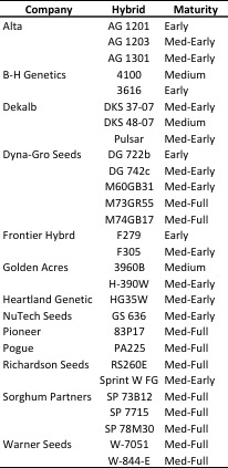 Resistant_hybrids